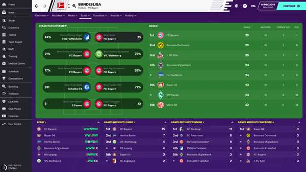 Football Manager 2021-CPY - SKIDROWCPY.GAMES